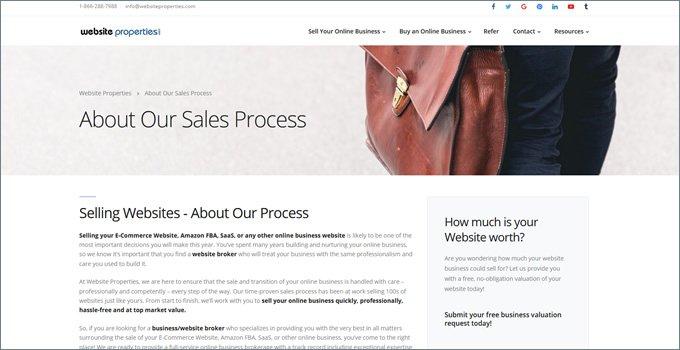 Website Properties Sales Process