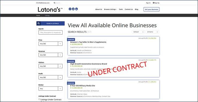 Businesses Latona's Sells